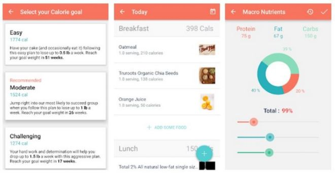 6 Best Apps To Keep A Track On Your Dieting